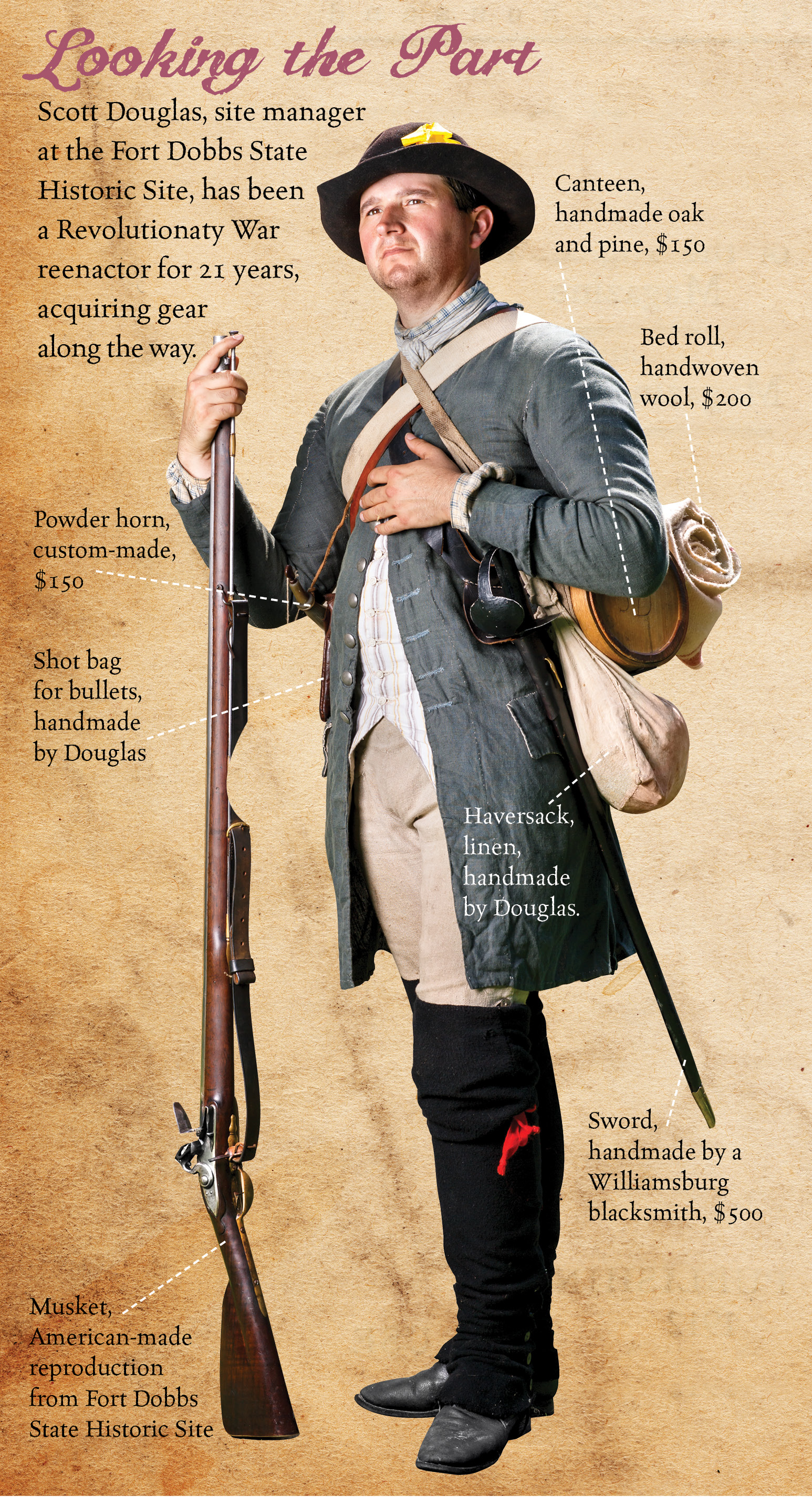Reenactors Go All-in to Bring the Past to Life - Carolina