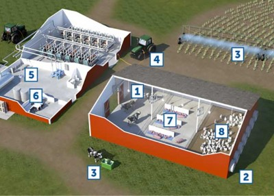 Farm Energy Efficiency Tips