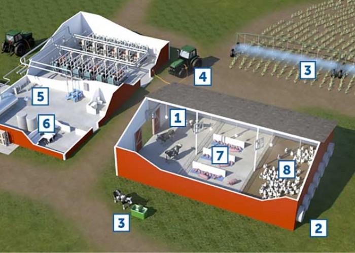 Farm Energy Efficiency Tips