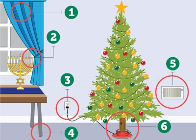 6 Holiday Fire Safety Tips