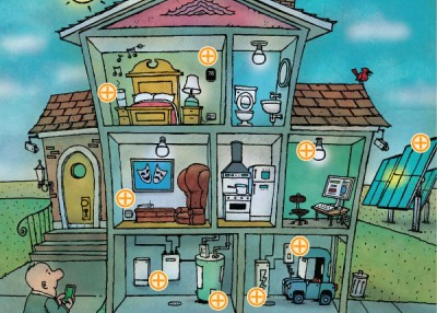 Make Yours a Smart Energy Home