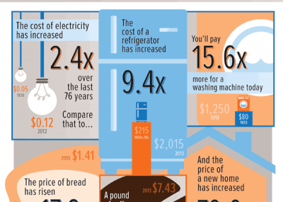 The Value of Electricity